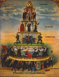 CapitalistSystemPyramid.jpg